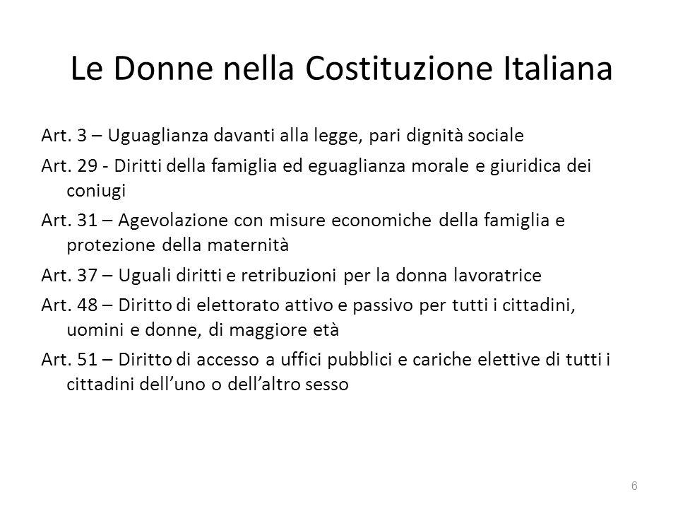 Le Donne nella Costituzione Italiana Art. 3 – Uguaglianza davanti alla legge, pari dignità sociale Art. 29 - Diritti della famiglia ed eguaglianza mor