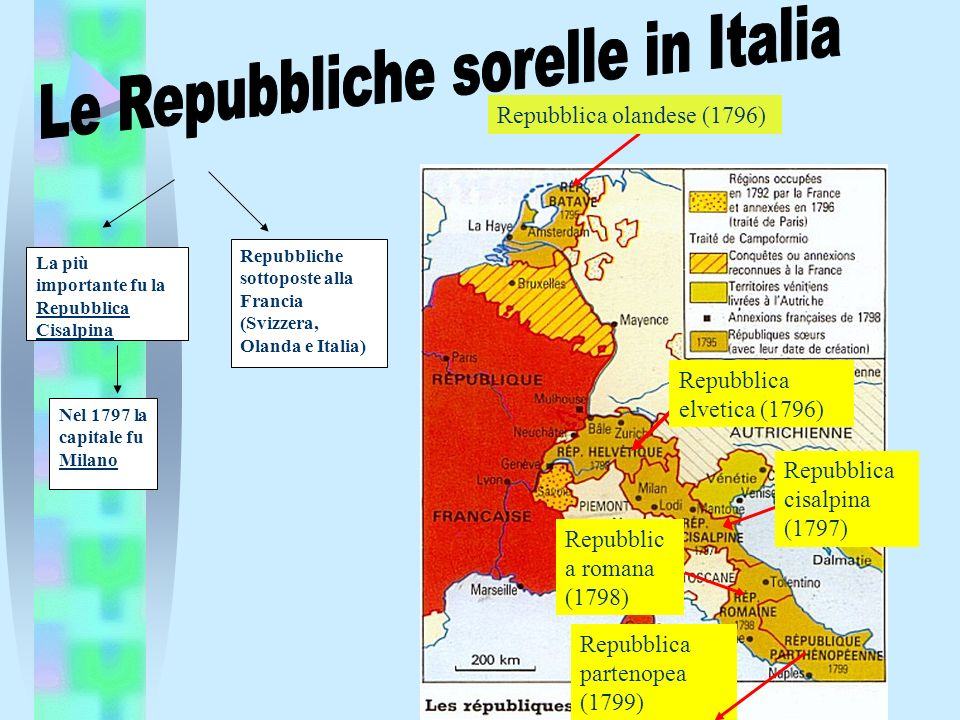 La più importante fu la Repubblica Cisalpina Nel 1797 la capitale fu Milano Repubbliche sottoposte alla Francia (Svizzera, Olanda e Italia) Repubblica