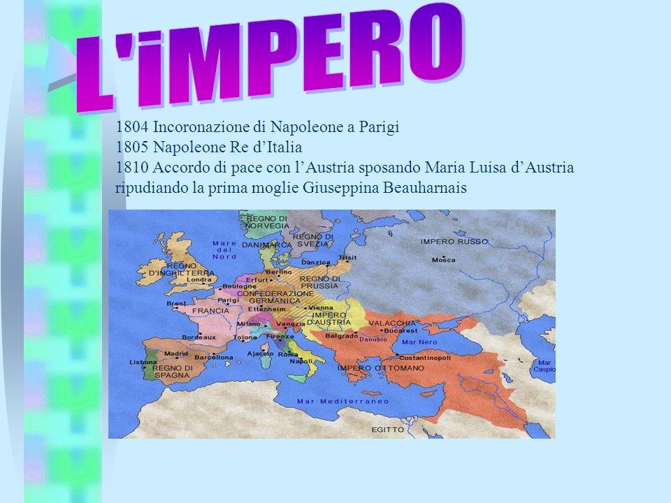 1804 Incoronazione di Napoleone a Parigi 1805 Napoleone Re dItalia 1810 Accordo di pace con lAustria sposando Maria Luisa dAustria ripudiando la prima