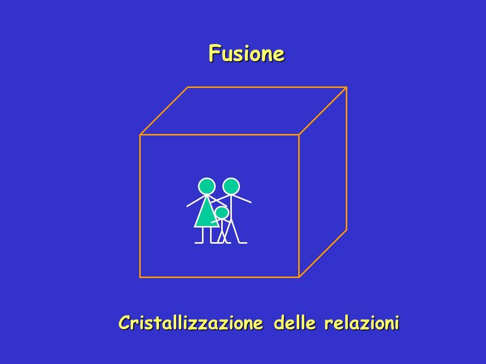 Fusione Cristallizzazione delle relazioni