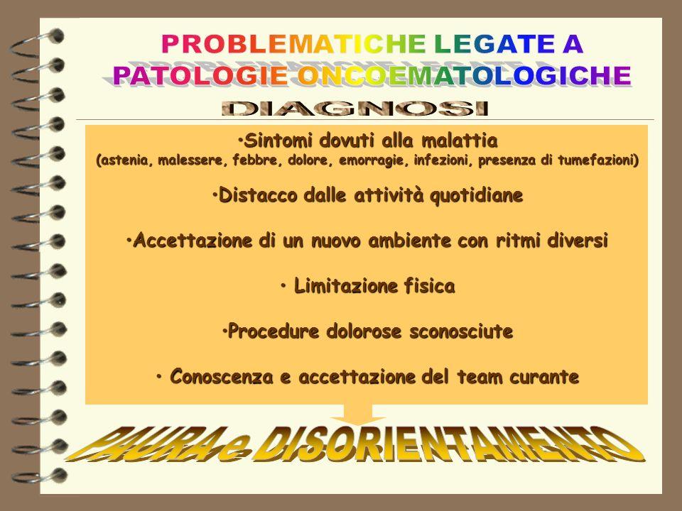 Sintomi dovuti alla malattiaSintomi dovuti alla malattia (astenia, malessere, febbre, dolore, emorragie, infezioni, presenza di tumefazioni) Distacco