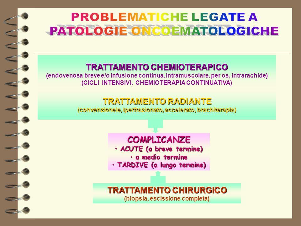 TRATTAMENTO CHEMIOTERAPICO (endovenosa breve e/o infusione continua, intramuscolare, per os, intrarachide) (CICLI INTENSIVI, CHEMIOTERAPIA CONTINUATIV