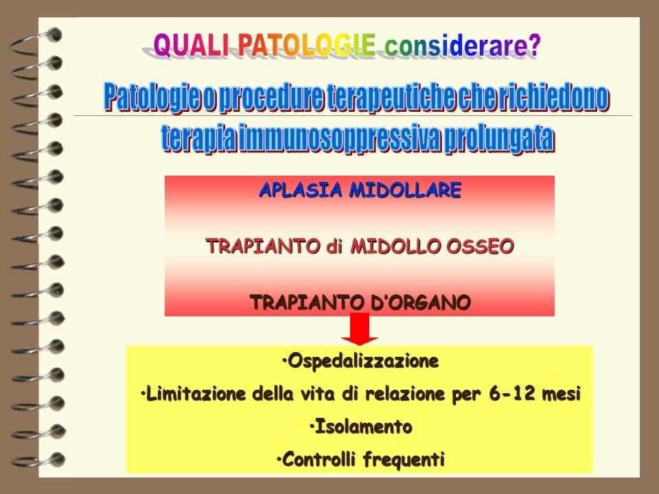 APLASIA MIDOLLARE TRAPIANTO di MIDOLLO OSSEO TRAPIANTO DORGANO OspedalizzazioneOspedalizzazione Limitazione della vita di relazione per 6-12 mesiLimit