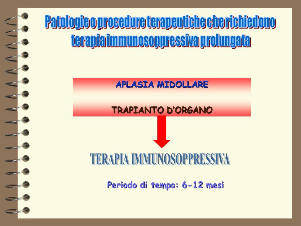 APLASIA MIDOLLARE TRAPIANTO DORGANO Periodo di tempo: 6-12 mesi