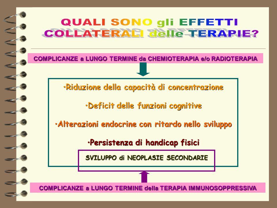 Riduzione della capacità di concentrazioneRiduzione della capacità di concentrazione Deficit delle funzioni cognitiveDeficit delle funzioni cognitive
