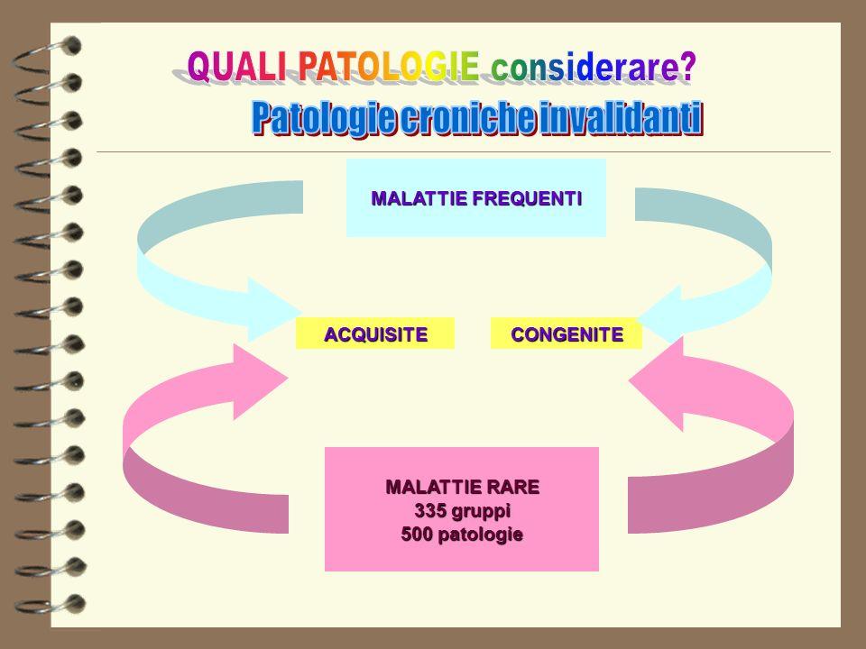 MALATTIE RARE 335 gruppi 500 patologie CONGENITEACQUISITE MALATTIE FREQUENTI