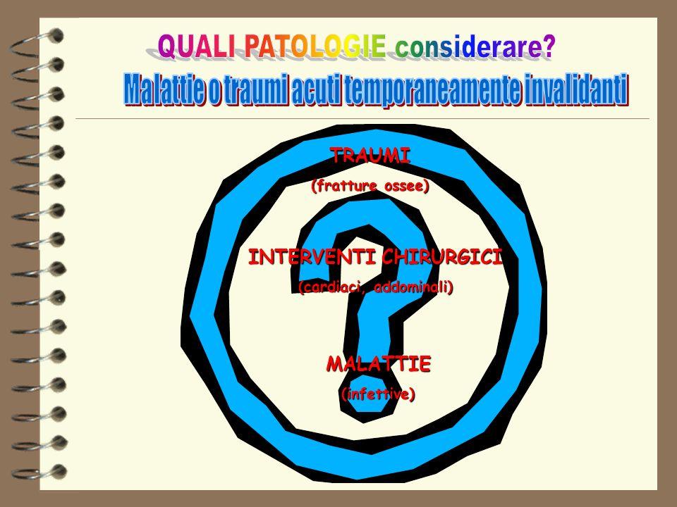 TRAUMI (fratture ossee) INTERVENTI CHIRURGICI (cardiaci, addominali) MALATTIE(infettive)