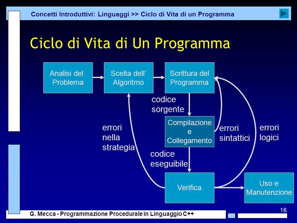 16 G. Mecca - Programmazione Procedurale in Linguaggio C++ Ciclo di Vita di Un Programma Concetti Introduttivi: Linguaggi >> Ciclo di Vita di un Progr