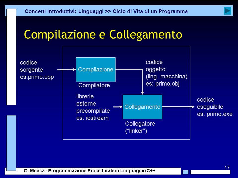 17 G. Mecca - Programmazione Procedurale in Linguaggio C++ Compilazione e Collegamento Concetti Introduttivi: Linguaggi >> Ciclo di Vita di un Program