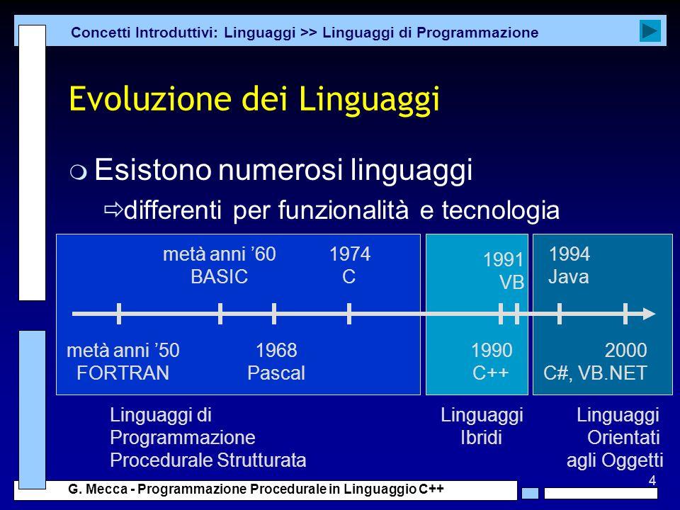 4 G. Mecca - Programmazione Procedurale in Linguaggio C++ Linguaggi Orientati agli Oggetti Linguaggi Ibridi Linguaggi di Programmazione Procedurale St