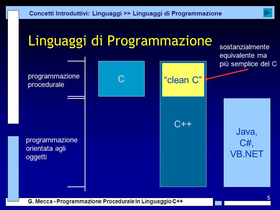 5 G. Mecca - Programmazione Procedurale in Linguaggio C++ Linguaggi di Programmazione Concetti Introduttivi: Linguaggi >> Linguaggi di Programmazione