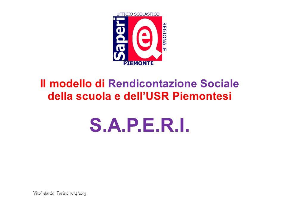 Il modello di Rendicontazione Sociale della scuola e dellUSR Piemontesi S.A.P.E.R.I. Vito Infante Torino 16/4/2013