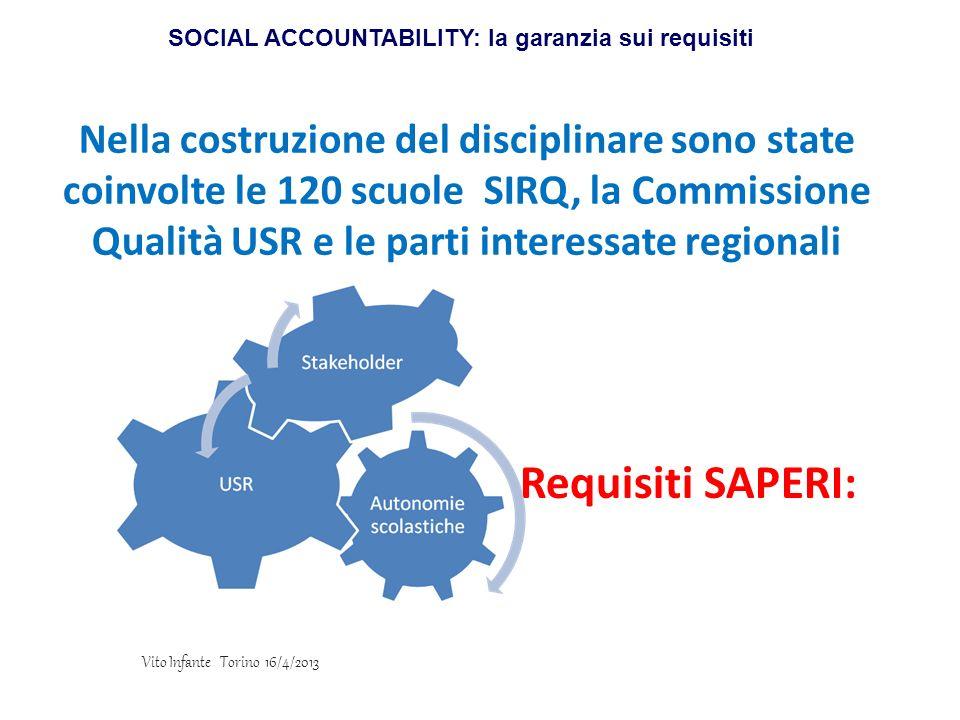 Nella costruzione del disciplinare sono state coinvolte le 120 scuole SIRQ, la Commissione Qualità USR e le parti interessate regionali VITO INFANTE R
