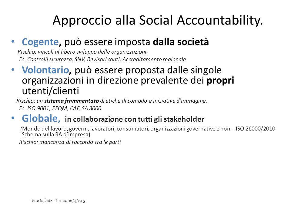 Approccio alla Social Accountability. Cogente, può essere imposta dalla società Rischio: vincoli al libero sviluppo delle organizzazioni. Es. Controll