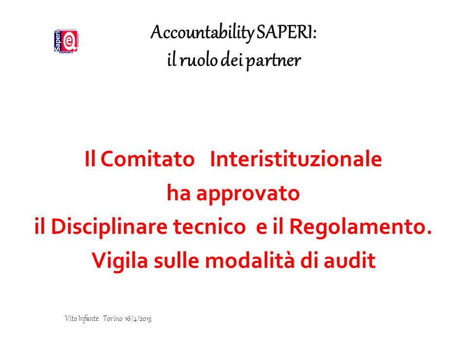 Accountability SAPERI: il ruolo dei partner Il Comitato Interistituzionale ha approvato il Disciplinare tecnico e il Regolamento. Vigila sulle modalit
