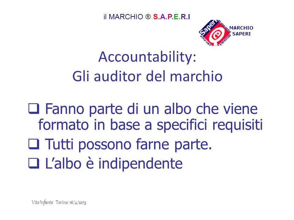 Accountability: Gli auditor del marchio Fanno parte di un albo che viene formato in base a specifici requisiti Tutti possono farne parte. Lalbo è indi