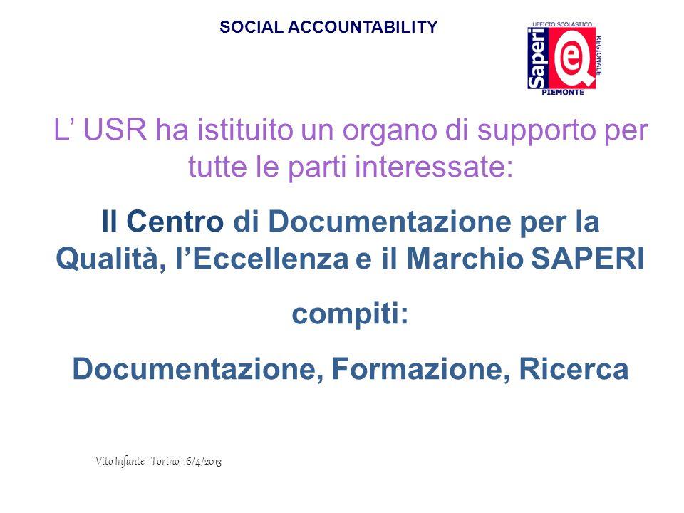L USR ha istituito un organo di supporto per tutte le parti interessate: Il Centro di Documentazione per la Qualità, lEccellenza e il Marchio SAPERI c