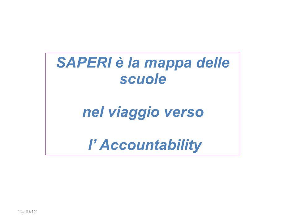 14/09/12 SAPERI è la mappa delle scuole nel viaggio verso l Accountability