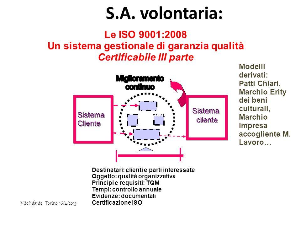 Sistema cliente Sistema cliente Sistema Cliente scuola Le ISO 9001:2008 Un sistema gestionale di garanzia qualità Certificabile III parte Modelli deri