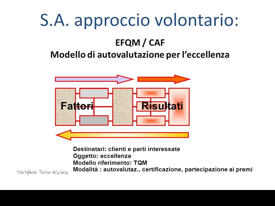 EFQM / CAF Modello di autovalutazione per leccellenza Vito Infante Fattori Risultati Destinatari: clienti e parti interessate Oggetto: eccellenza Mode