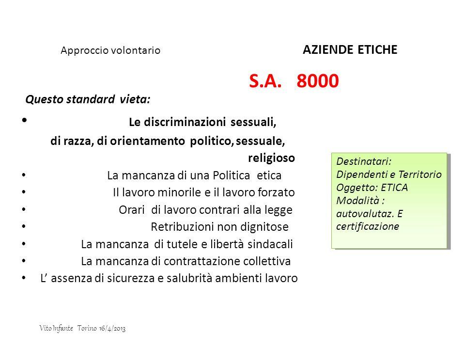 Approccio volontario AZIENDE ETICHE S.A. 8000 Questo standard vieta: Le discriminazioni sessuali, di razza, di orientamento politico, sessuale, religi