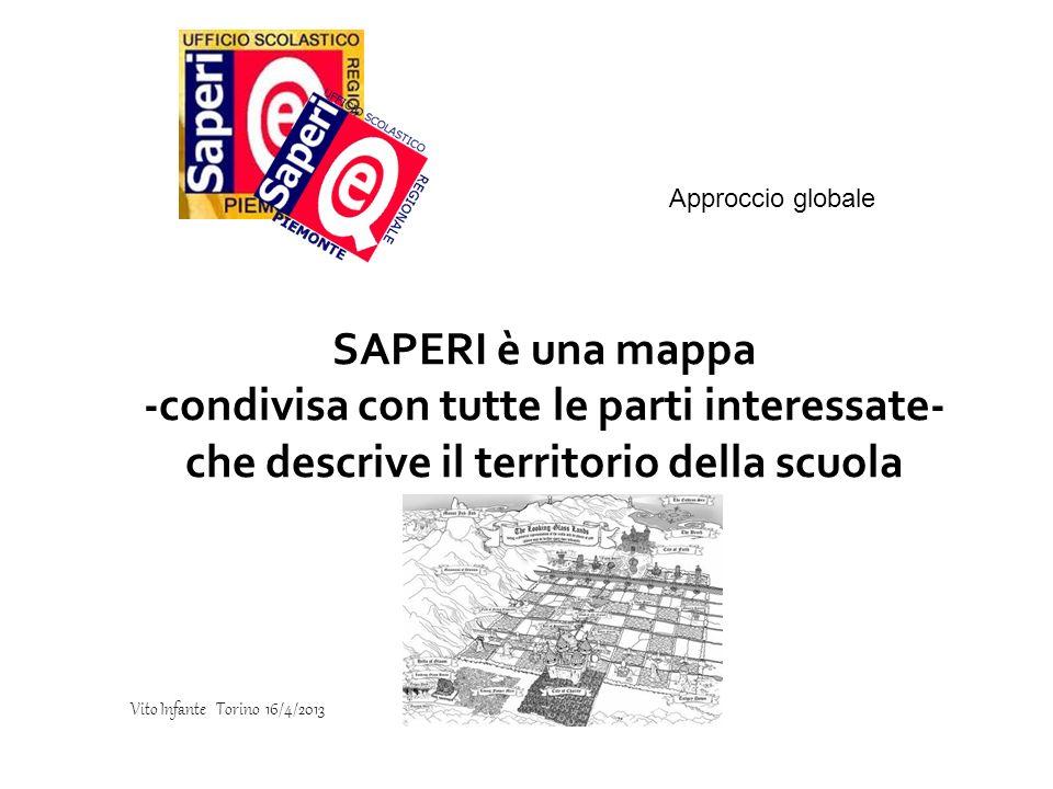 Accountability SAPERI: il ruolo dei partner Il Comitato Interistituzionale ha approvato il Disciplinare tecnico e il Regolamento.
