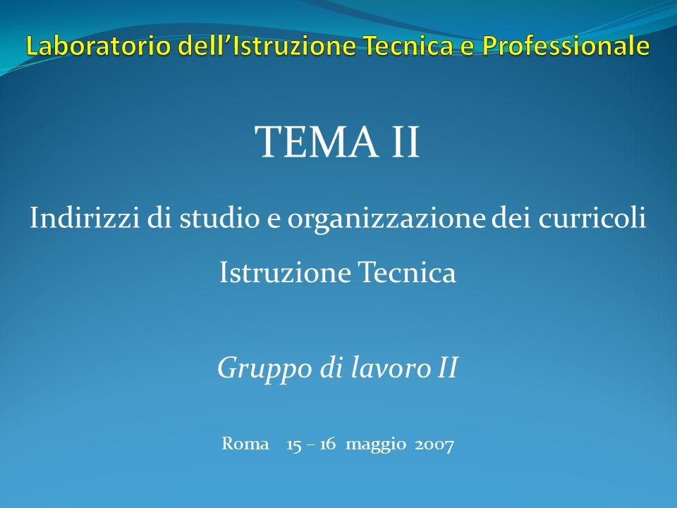 Indirizzi di studio e organizzazione dei curricoli Istruzione Tecnica TEMA II Gruppo di lavoro II Roma 15 – 16 maggio 2007