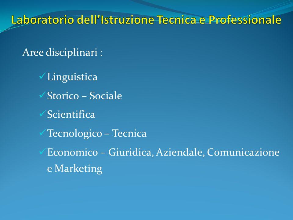 Linguistica Storico – Sociale Scientifica Tecnologico – Tecnica Economico – Giuridica, Aziendale, Comunicazione e Marketing Aree disciplinari :