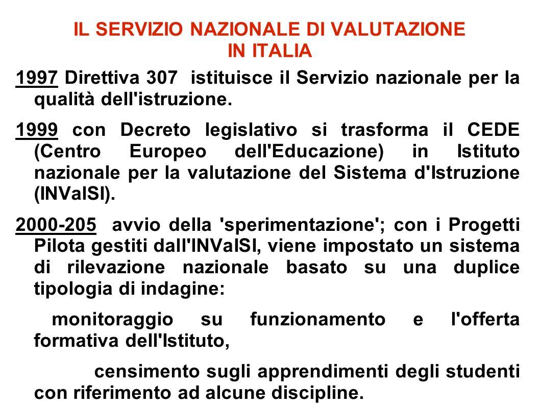 IL SERVIZIO NAZIONALE DI VALUTAZIONE IN ITALIA 1997 Direttiva 307 istituisce il Servizio nazionale per la qualità dell istruzione.