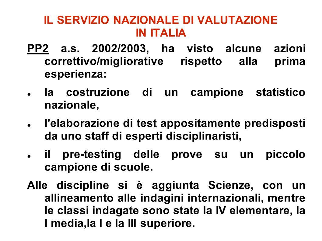 IL SERVIZIO NAZIONALE DI VALUTAZIONE IN ITALIA PP2 a.s.