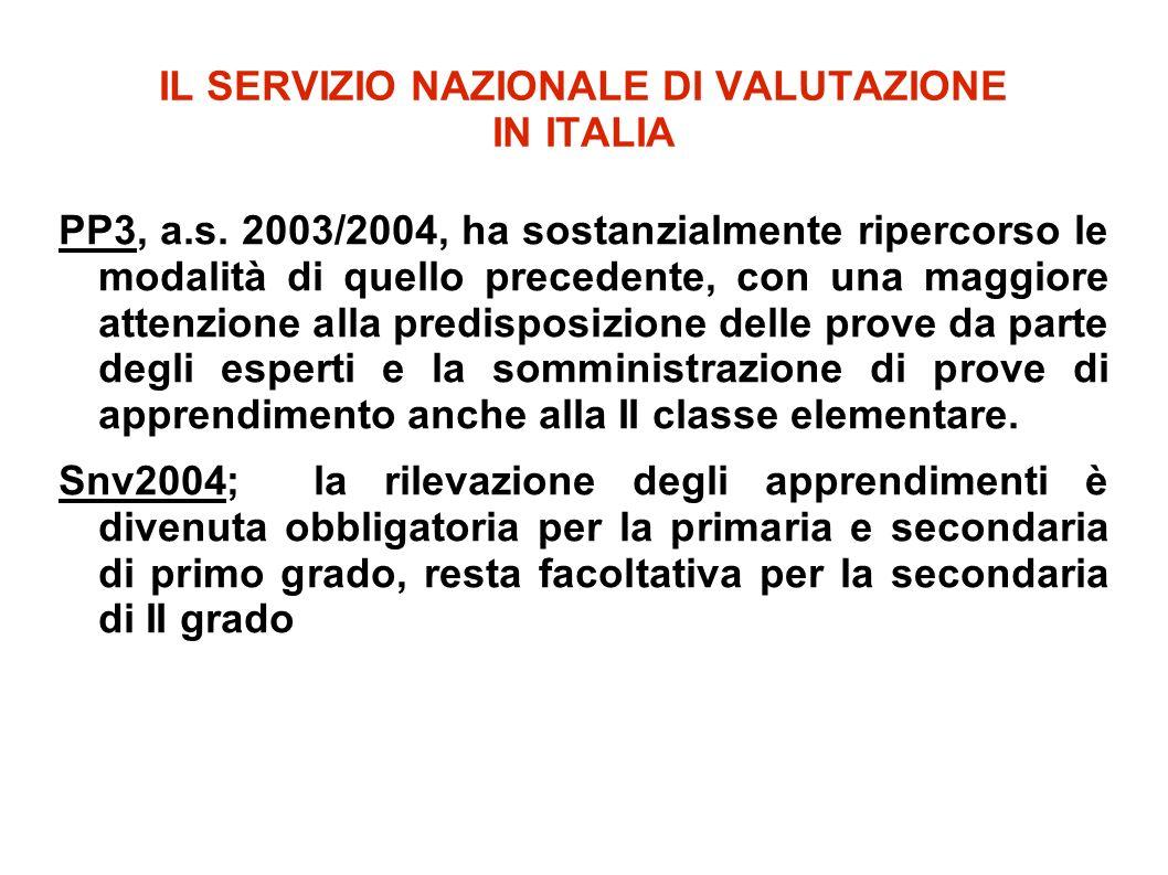 IL SERVIZIO NAZIONALE DI VALUTAZIONE IN ITALIA PP3, a.s.