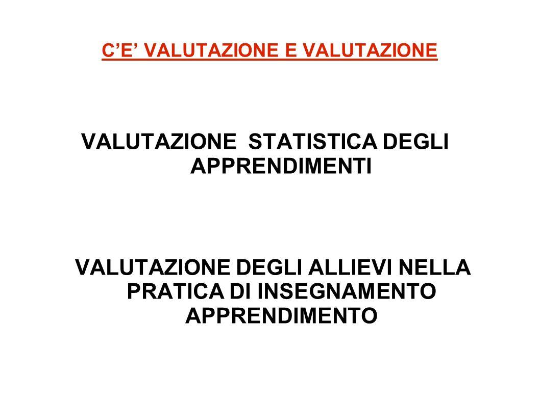 CE VALUTAZIONE E VALUTAZIONE VALUTAZIONE STATISTICA DEGLI APPRENDIMENTI VALUTAZIONE DEGLI ALLIEVI NELLA PRATICA DI INSEGNAMENTO APPRENDIMENTO