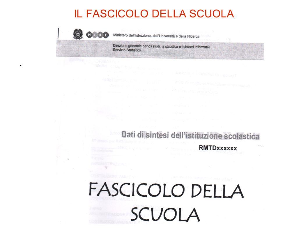 IL FASCICOLO DELLA SCUOLA.