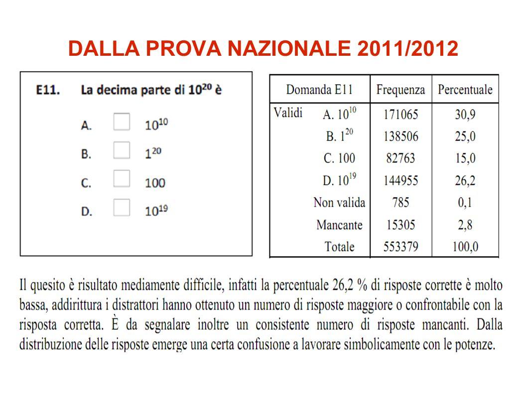 DALLA PROVA NAZIONALE 2011/2012.
