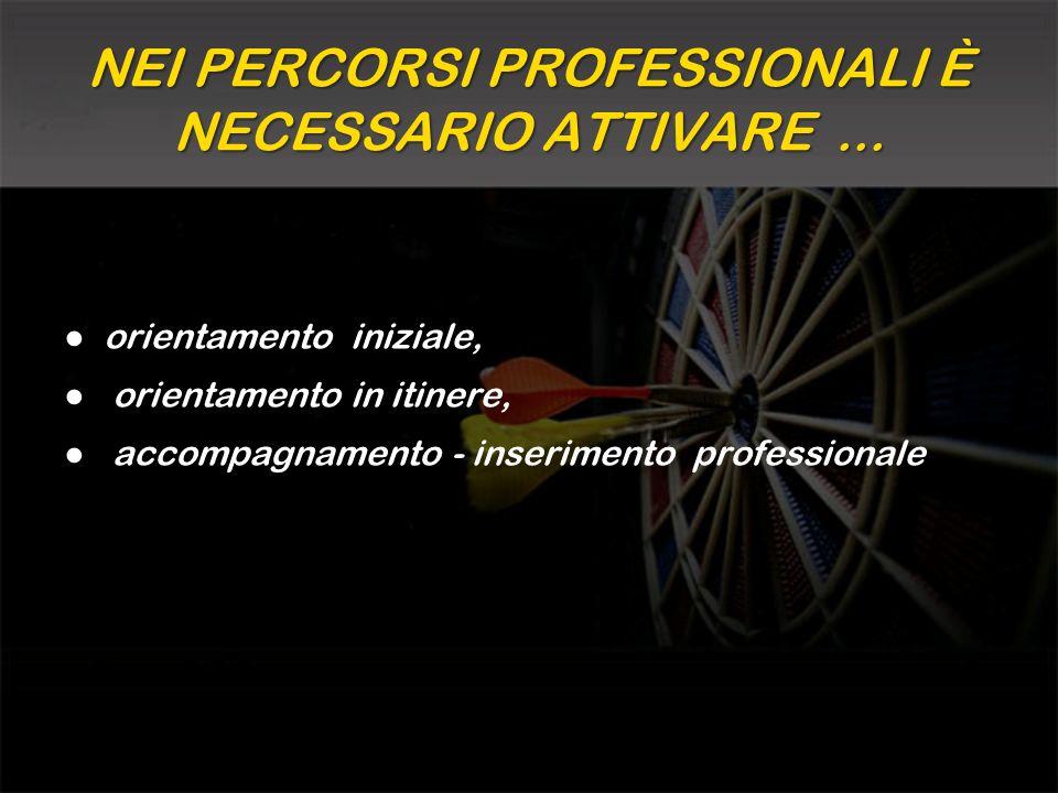 NEI PERCORSI PROFESSIONALI È NECESSARIO ATTIVARE... orientamento iniziale, orientamento in itinere, accompagnamento - inserimento professionale