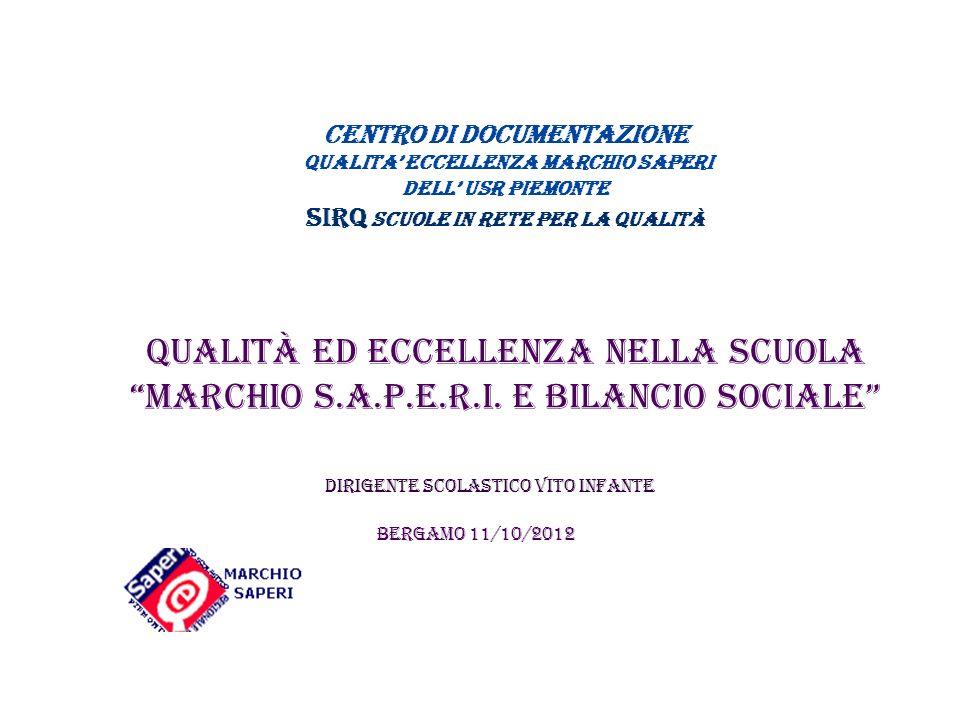 centro di documentazione Qualita eccellenza marchio saperi dell USR Piemonte SIRQ Scuole in rete per la qualità Qualità eD eccellenza nella scuola Mar