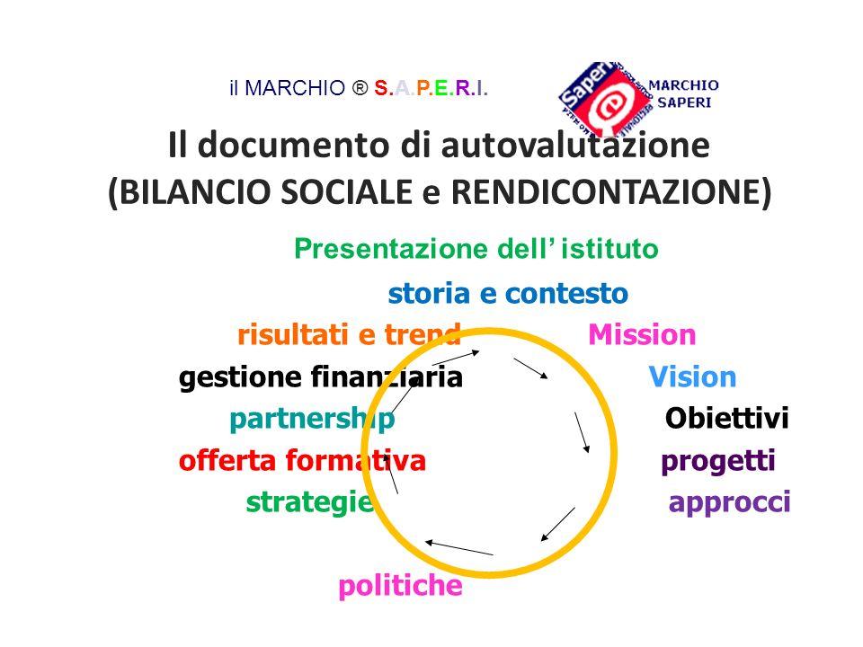 Il documento di autovalutazione (BILANCIO SOCIALE e RENDICONTAZIONE) Presentazione dell istituto storia e contesto risultati e trend Mission gestione