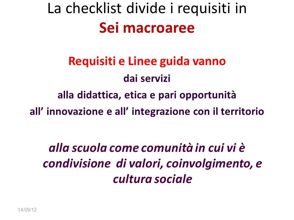 La checklist divide i requisiti in Sei macroaree Requisiti e Linee guida vanno dai servizi alla didattica, etica e pari opportunità all innovazione e