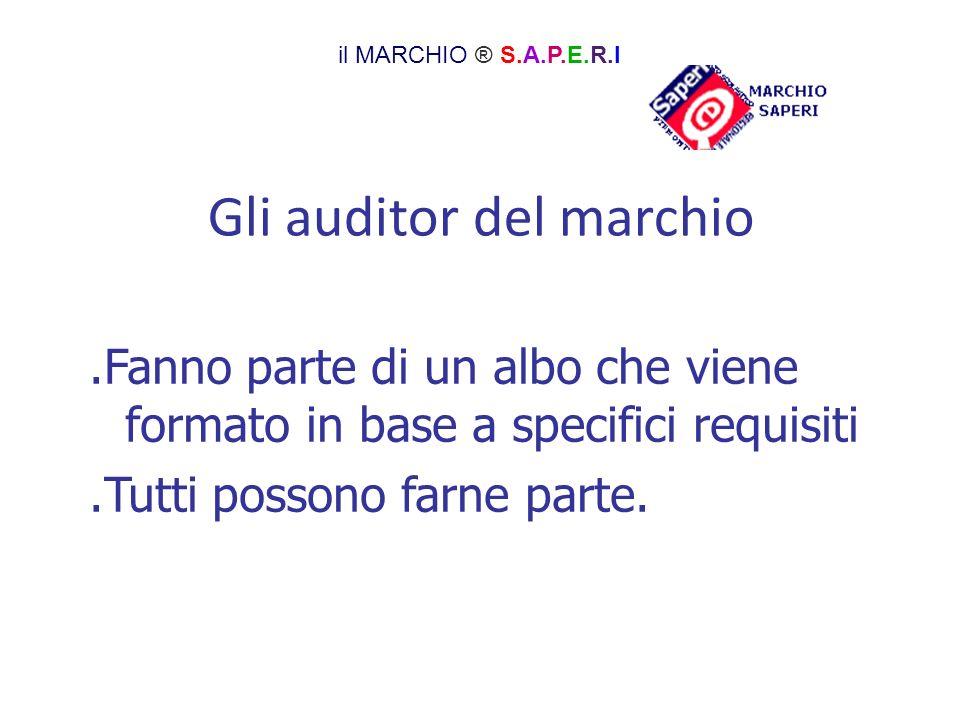 Gli auditor del marchio.Fanno parte di un albo che viene formato in base a specifici requisiti.Tutti possono farne parte. il MARCHIO ® S.A.P.E.R.I
