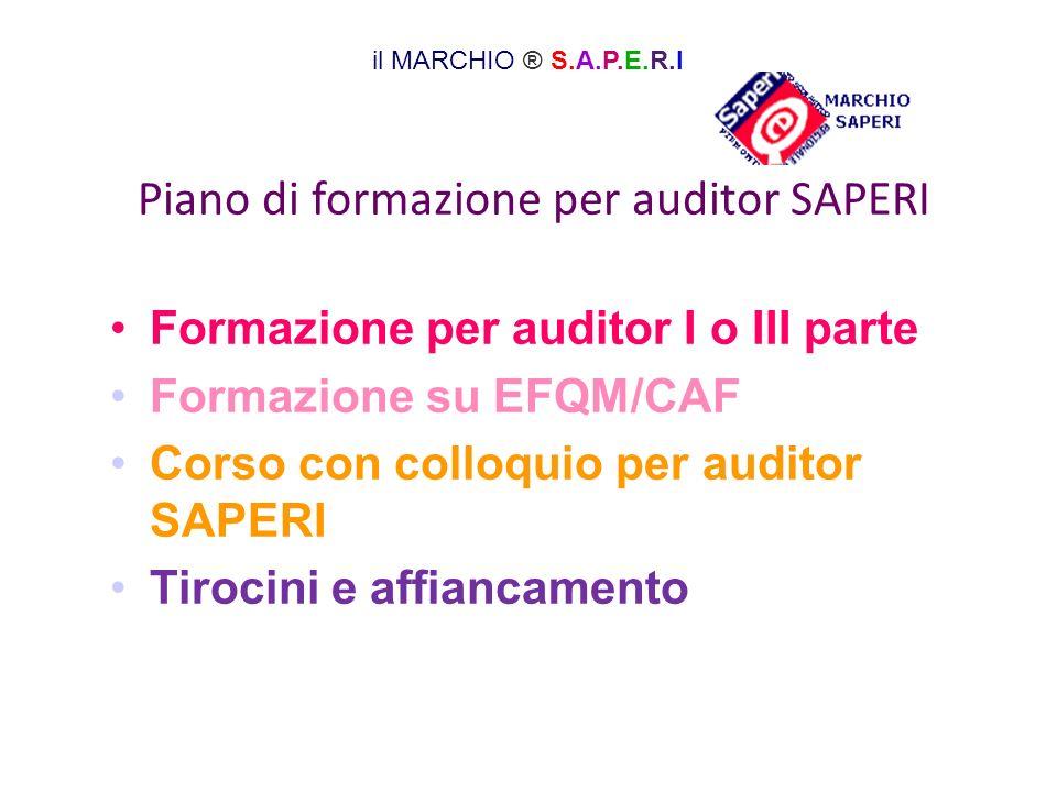 Piano di formazione per auditor SAPERI Formazione per auditor I o III parte Formazione su EFQM/CAF Corso con colloquio per auditor SAPERI Tirocini e a