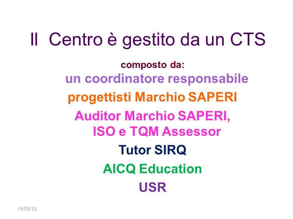 Il Centro è gestito da un CTS composto da: un coordinatore responsabile progettisti Marchio SAPERI Auditor Marchio SAPERI, ISO e TQM Assessor Tutor SI