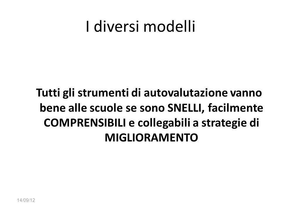 I diversi modelli Tutti gli strumenti di autovalutazione vanno bene alle scuole se sono SNELLI, facilmente COMPRENSIBILI e collegabili a strategie di