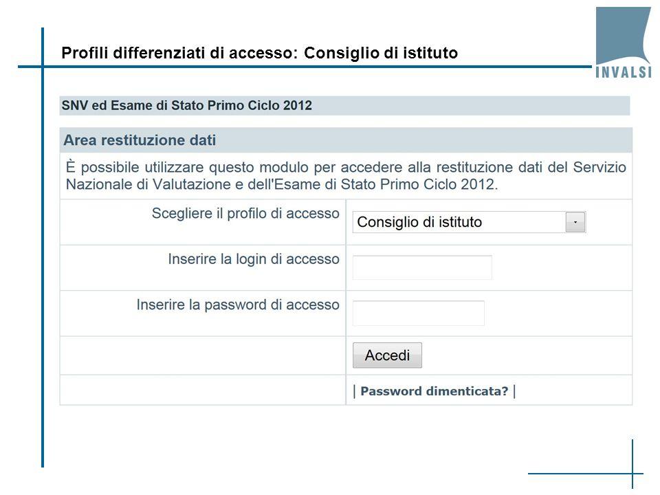 Profili differenziati di accesso: Consiglio di istituto