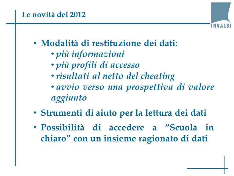 Modalità di restituzione dei dati: più informazioni più profili di accesso risultati al netto del cheating avvio verso una prospettiva di valore aggiu