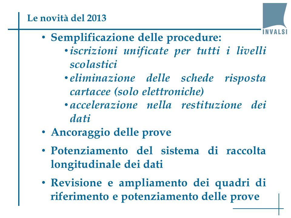 Semplificazione delle procedure: iscrizioni unificate per tutti i livelli scolastici eliminazione delle schede risposta cartacee (solo elettroniche) a