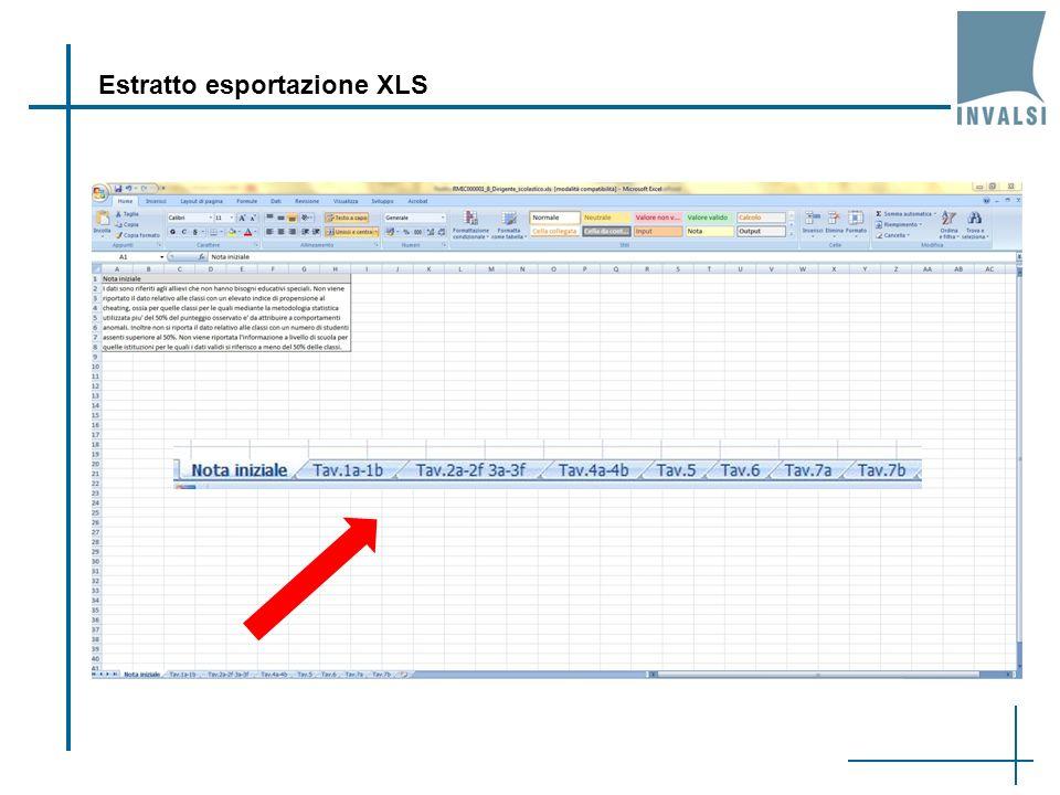 Estratto esportazione XLS