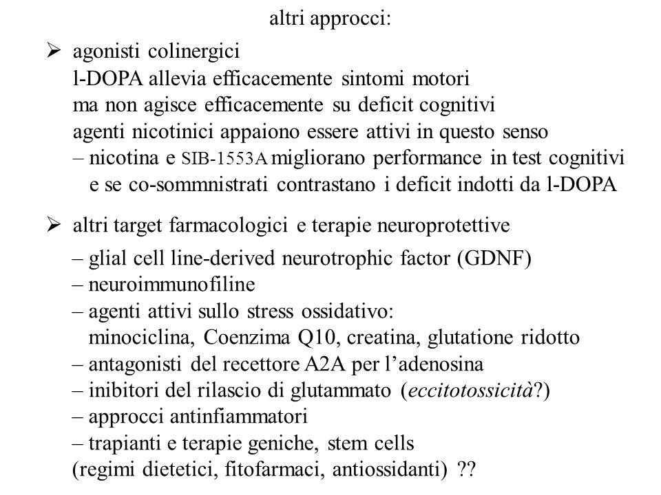 l-DOPA allevia efficacemente sintomi motori ma non agisce efficacemente su deficit cognitivi agenti nicotinici appaiono essere attivi in questo senso