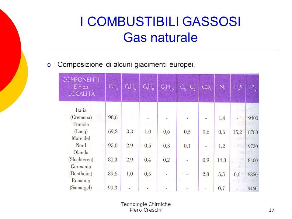 Tecnologie Chimiche Piero Crescini17 I COMBUSTIBILI GASSOSI Gas naturale Composizione di alcuni giacimenti europei.