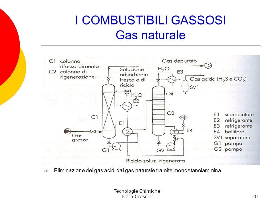 Tecnologie Chimiche Piero Crescini20 I COMBUSTIBILI GASSOSI Gas naturale Eliminazione dei gas acidi dal gas naturale tramite monoetanolammina