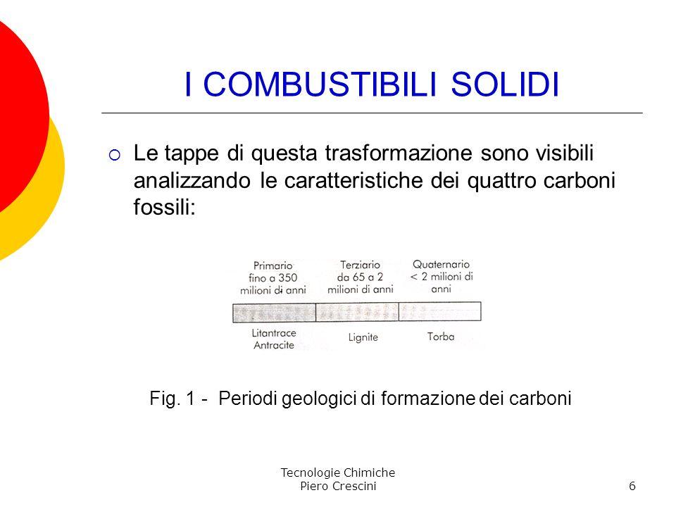 Tecnologie Chimiche Piero Crescini6 I COMBUSTIBILI SOLIDI Le tappe di questa trasformazione sono visibili analizzando le caratteristiche dei quattro c